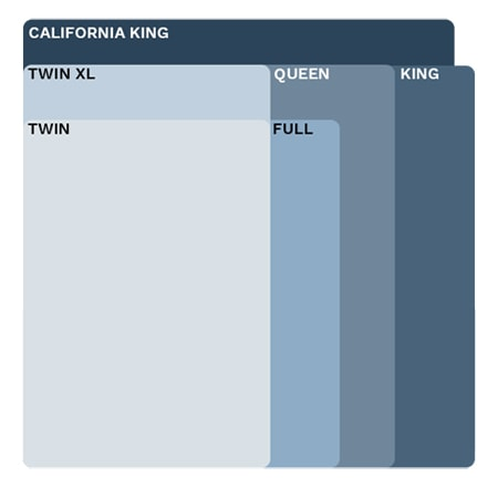 bed size comparison for choosing the types of bed sheets